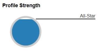 Fuerza del perfil en linkedin